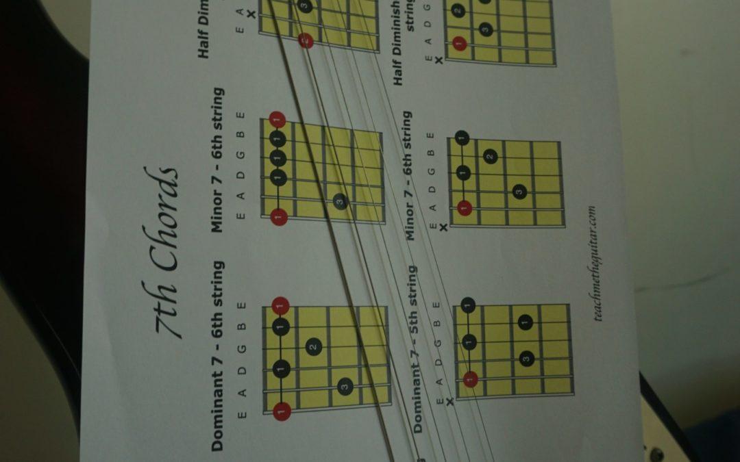 7th Chords Chord Theory Part 3 Teach Me The Guitar 7 Chords